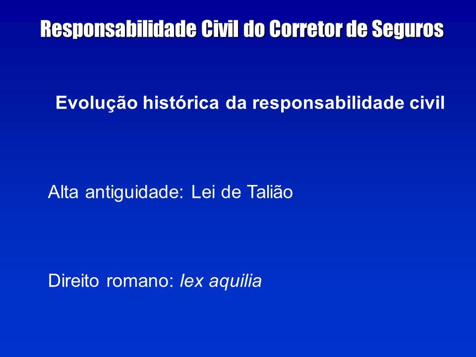 Evolução histórica da responsabilidade civil