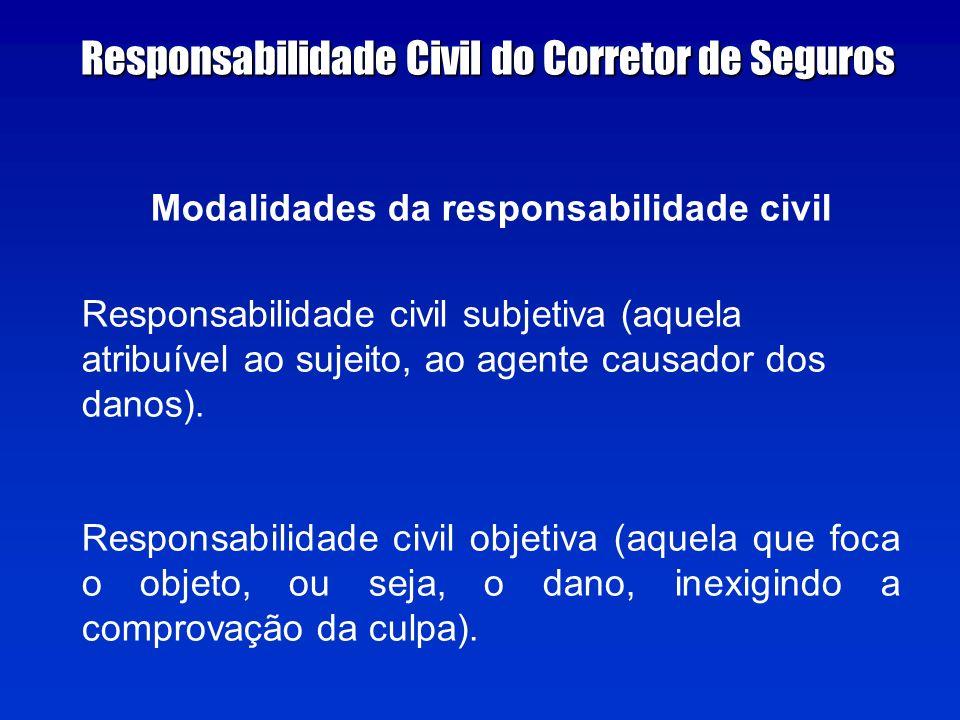 Modalidades da responsabilidade civil
