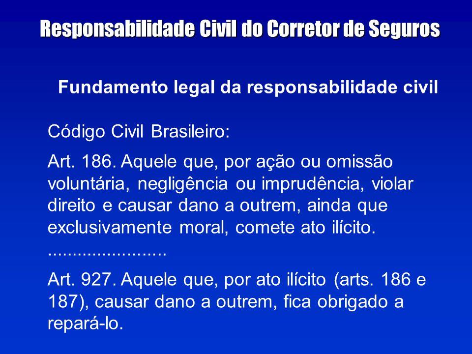 Fundamento legal da responsabilidade civil
