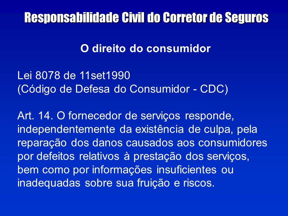 O direito do consumidor