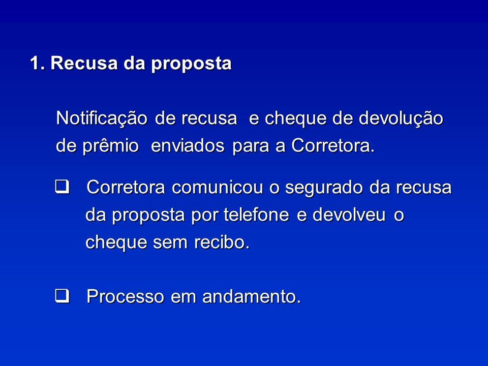 1. Recusa da proposta Notificação de recusa e cheque de devolução. de prêmio enviados para a Corretora.