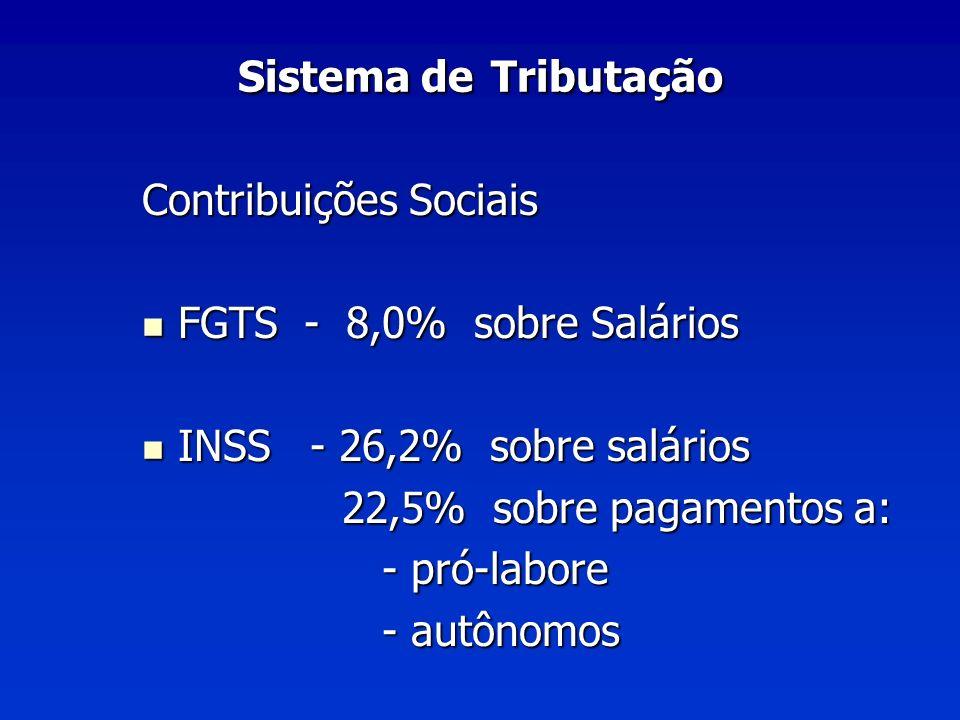Sistema de Tributação Contribuições Sociais. FGTS - 8,0% sobre Salários. INSS - 26,2% sobre salários.