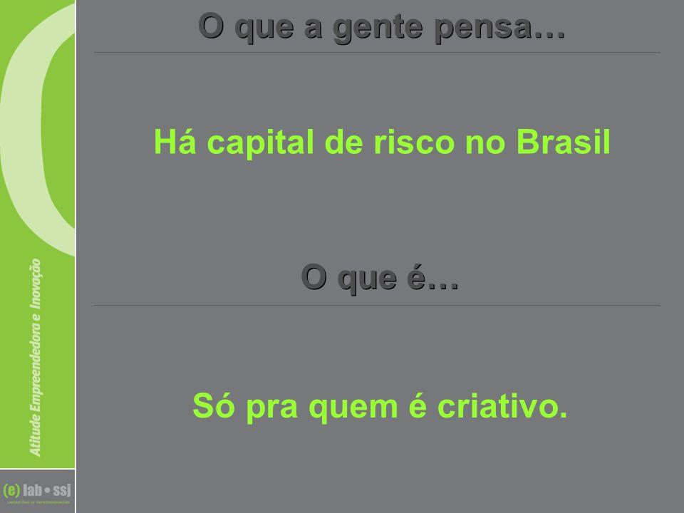 Há capital de risco no Brasil