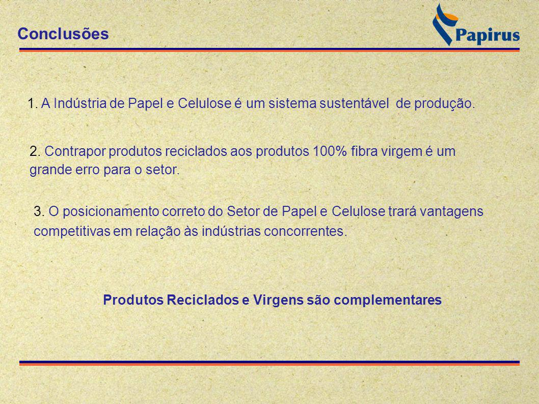 Conclusões 1. A Indústria de Papel e Celulose é um sistema sustentável de produção.