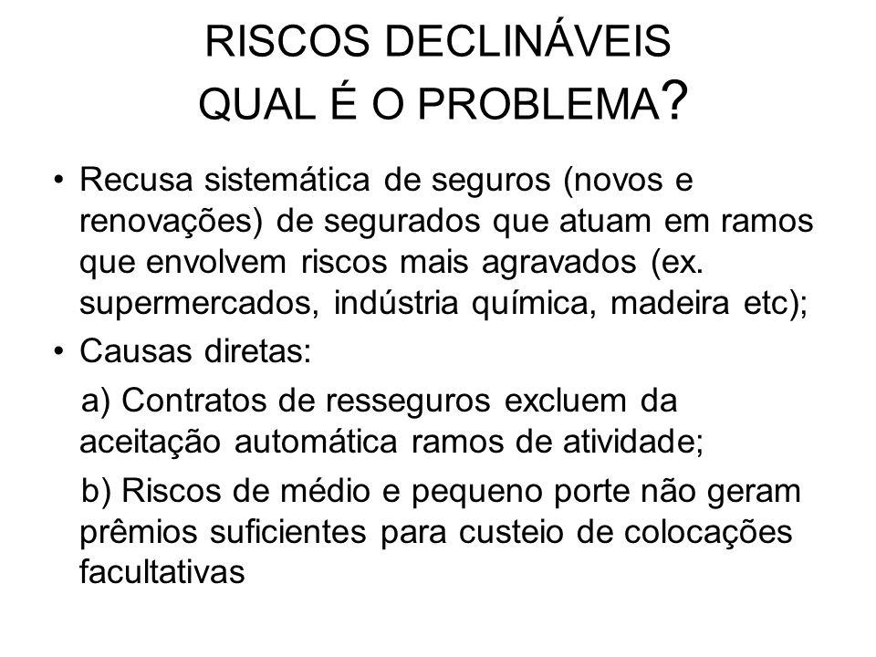RISCOS DECLINÁVEIS QUAL É O PROBLEMA