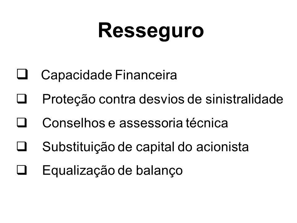 Resseguro Capacidade Financeira