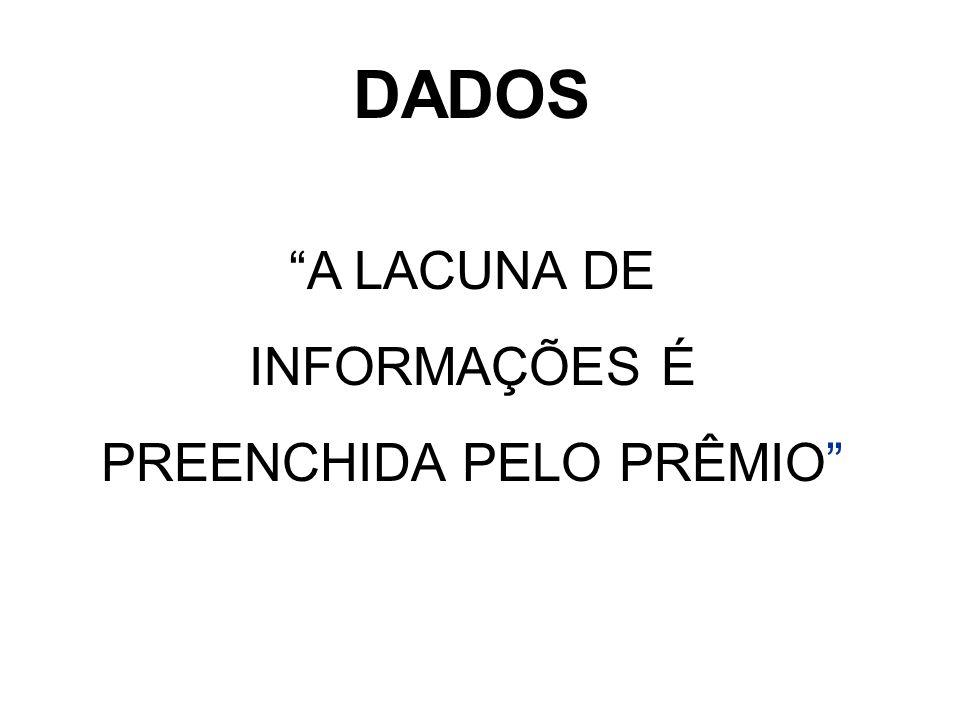 PREENCHIDA PELO PRÊMIO