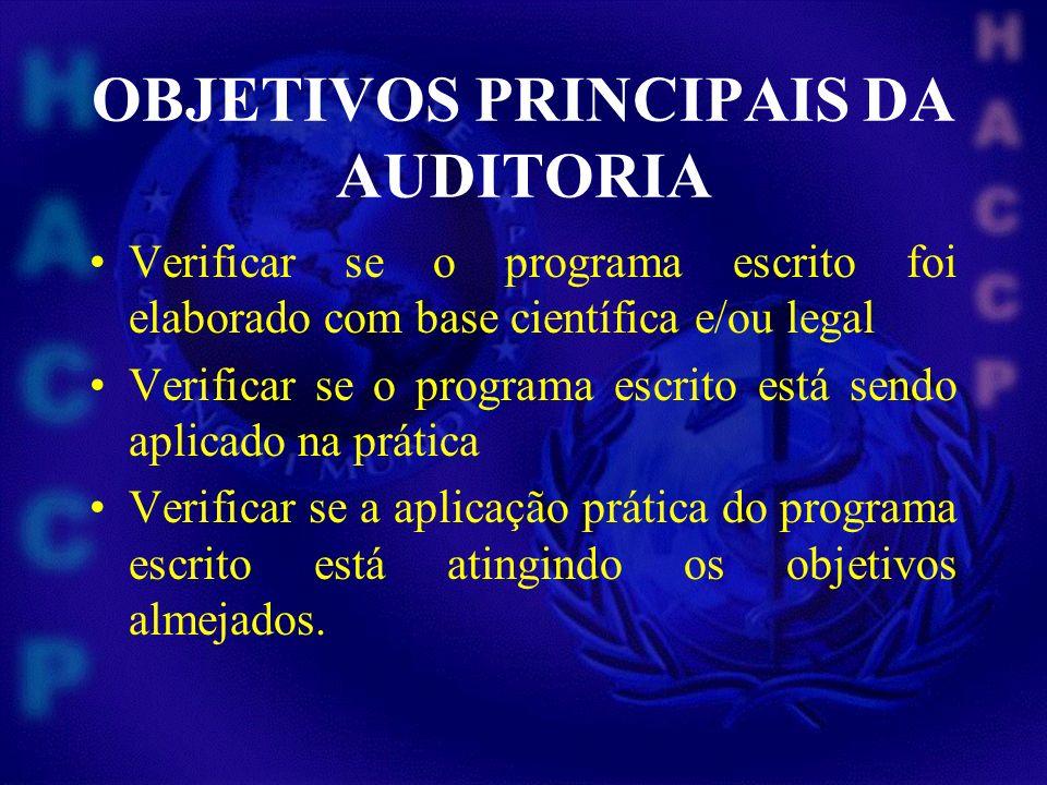 OBJETIVOS PRINCIPAIS DA AUDITORIA