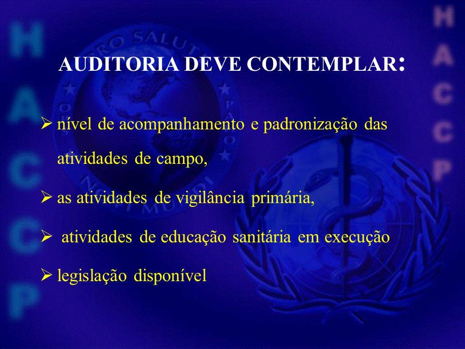 AUDITORIA DEVE CONTEMPLAR: