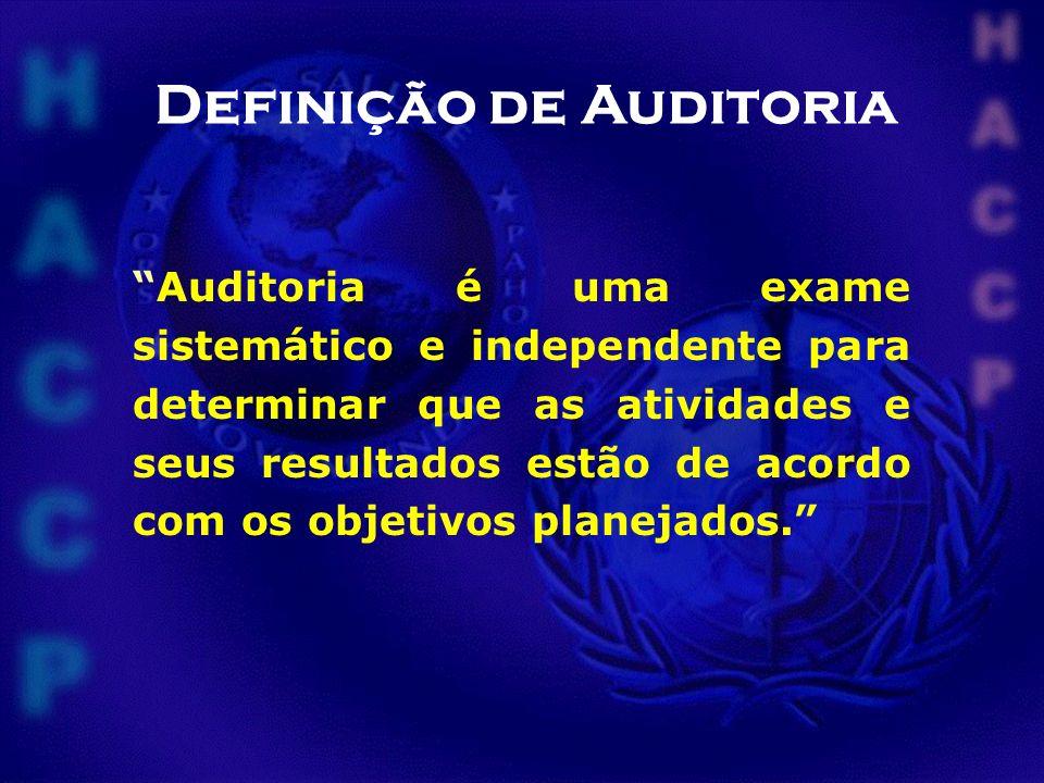 Definição de Auditoria