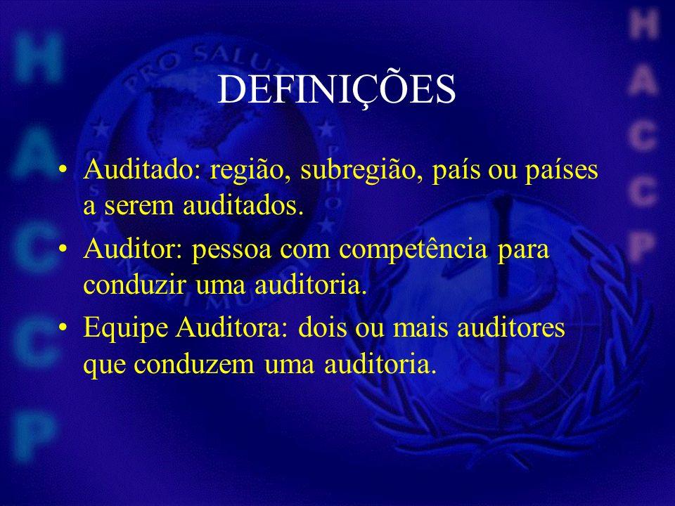 DEFINIÇÕES Auditado: região, subregião, país ou países a serem auditados. Auditor: pessoa com competência para conduzir uma auditoria.
