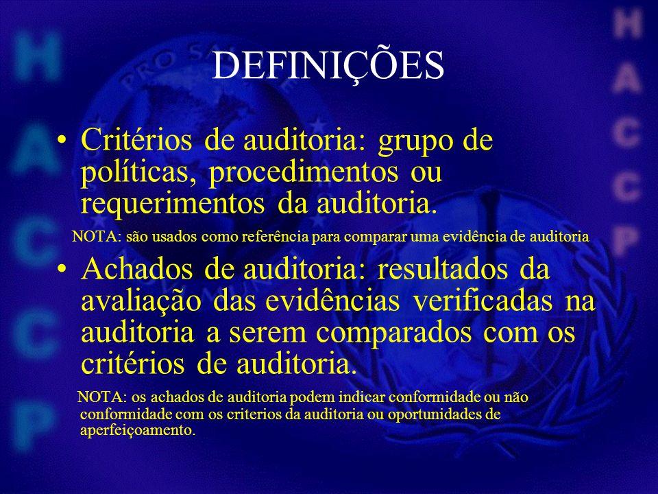 DEFINIÇÕES Critérios de auditoria: grupo de políticas, procedimentos ou requerimentos da auditoria.