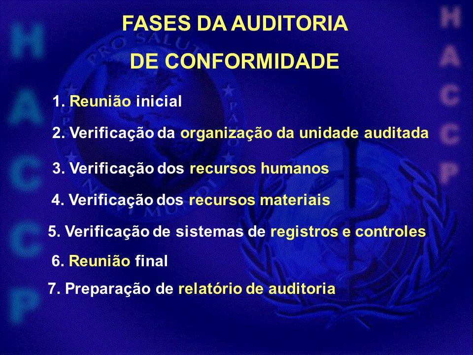 FASES DA AUDITORIA DE CONFORMIDADE