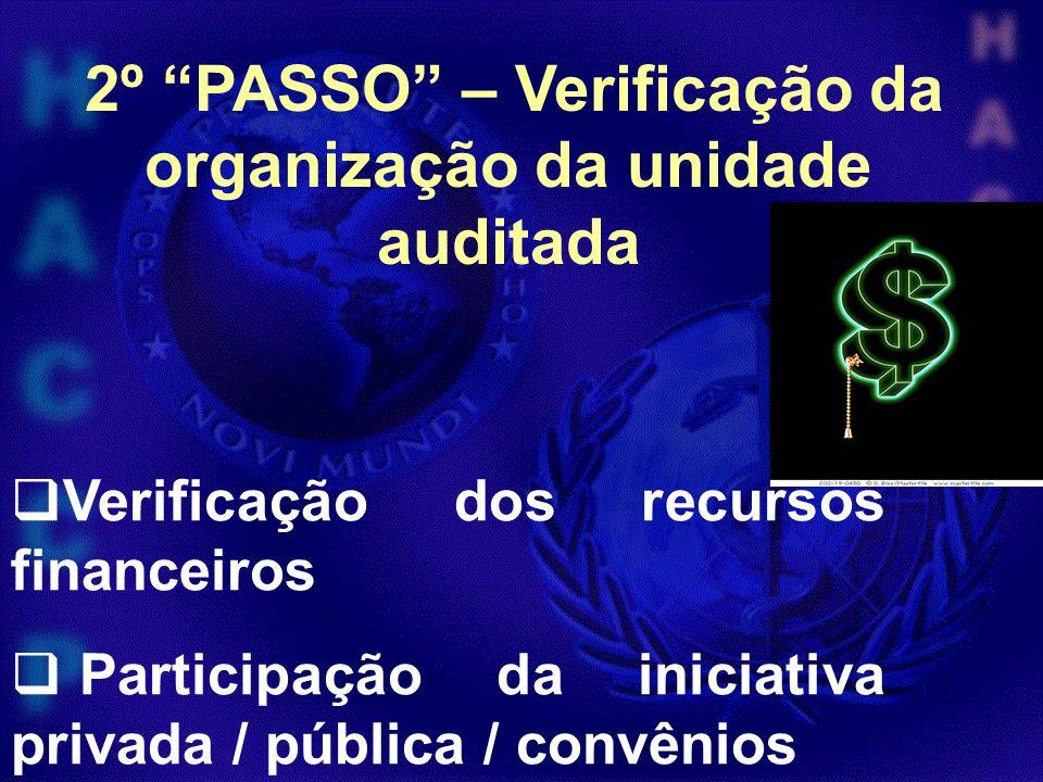 2º PASSO – Verificação da organização da unidade auditada