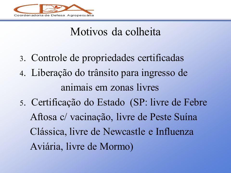 Motivos da colheita animais em zonas livres