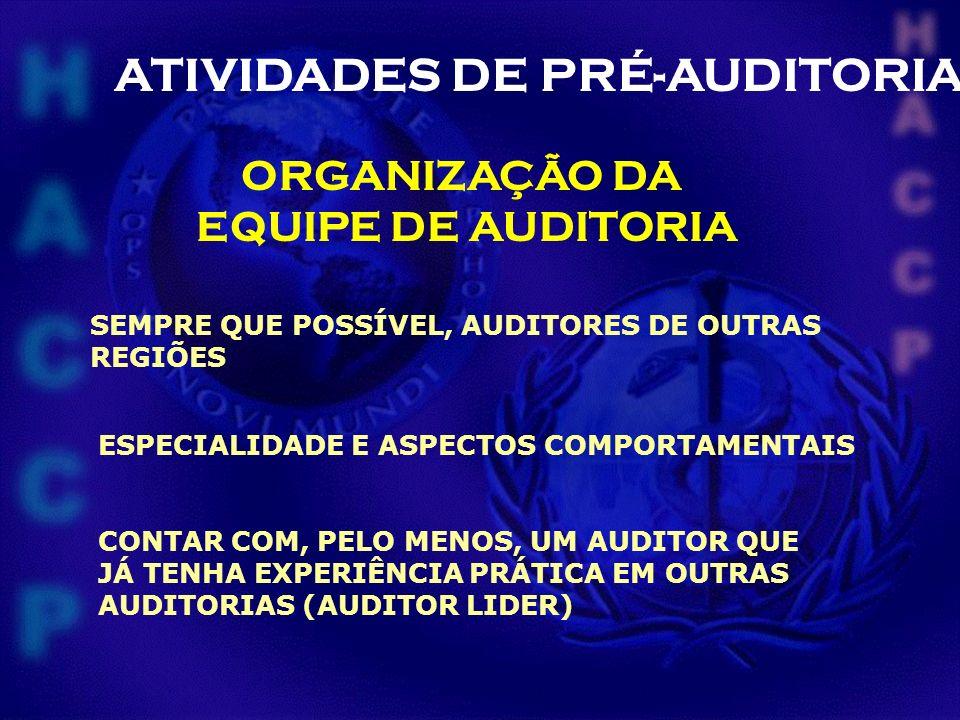 ATIVIDADES DE PRÉ-AUDITORIA