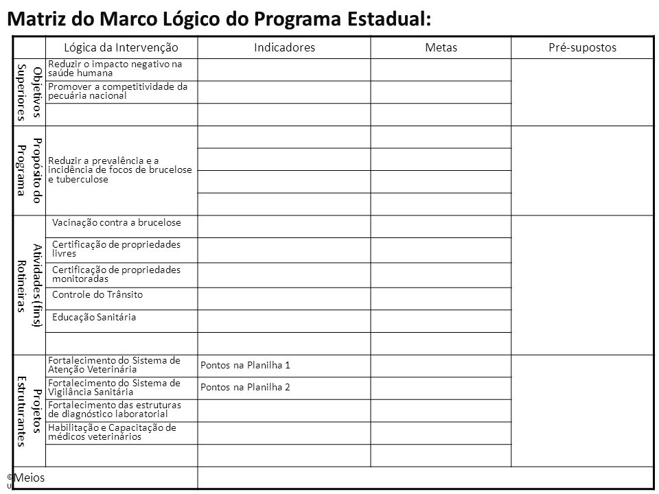 Matriz do Marco Lógico do Programa Estadual: