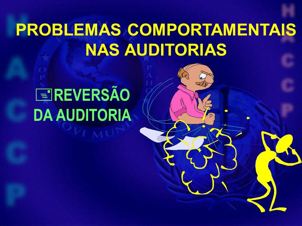 PROBLEMAS COMPORTAMENTAIS REVERSÃO DA AUDITORIA