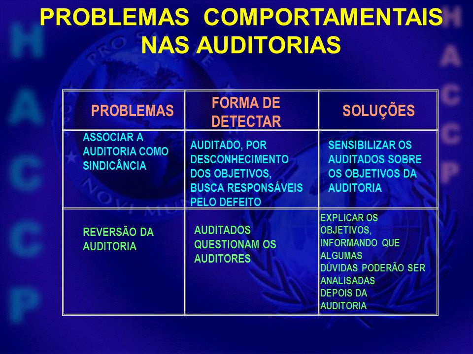 PROBLEMAS COMPORTAMENTAIS