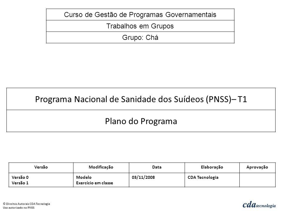 Programa Nacional de Sanidade dos Suídeos (PNSS)– T1 Plano do Programa