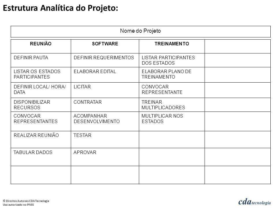 Estrutura Analítica do Projeto: