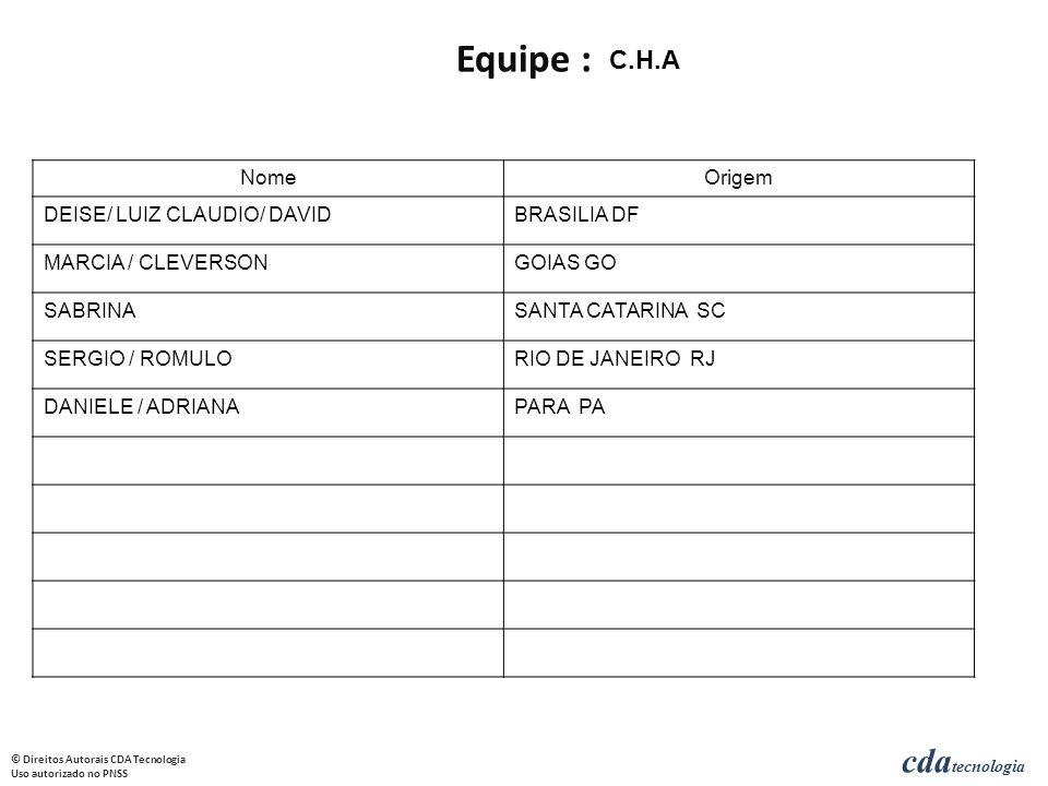 Equipe : C.H.A Nome Origem DEISE/ LUIZ CLAUDIO/ DAVID BRASILIA DF