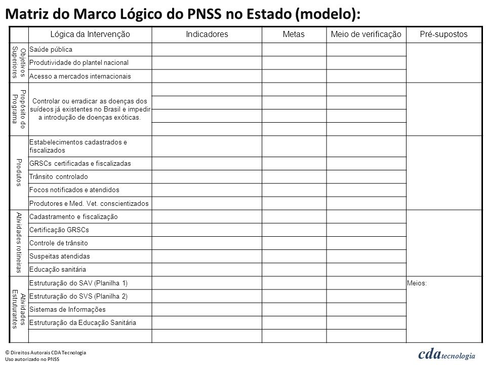 Matriz do Marco Lógico do PNSS no Estado (modelo):