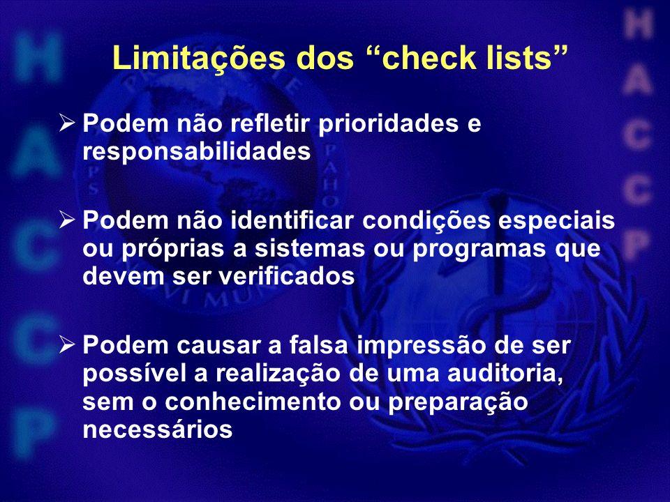 Limitações dos check lists