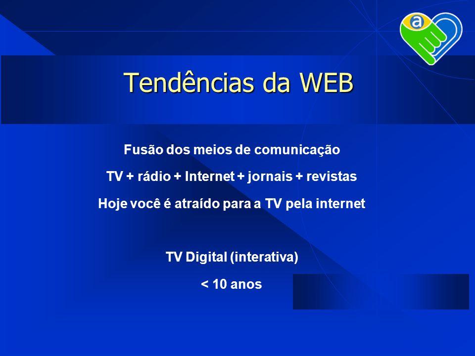 Tendências da WEB Fusão dos meios de comunicação