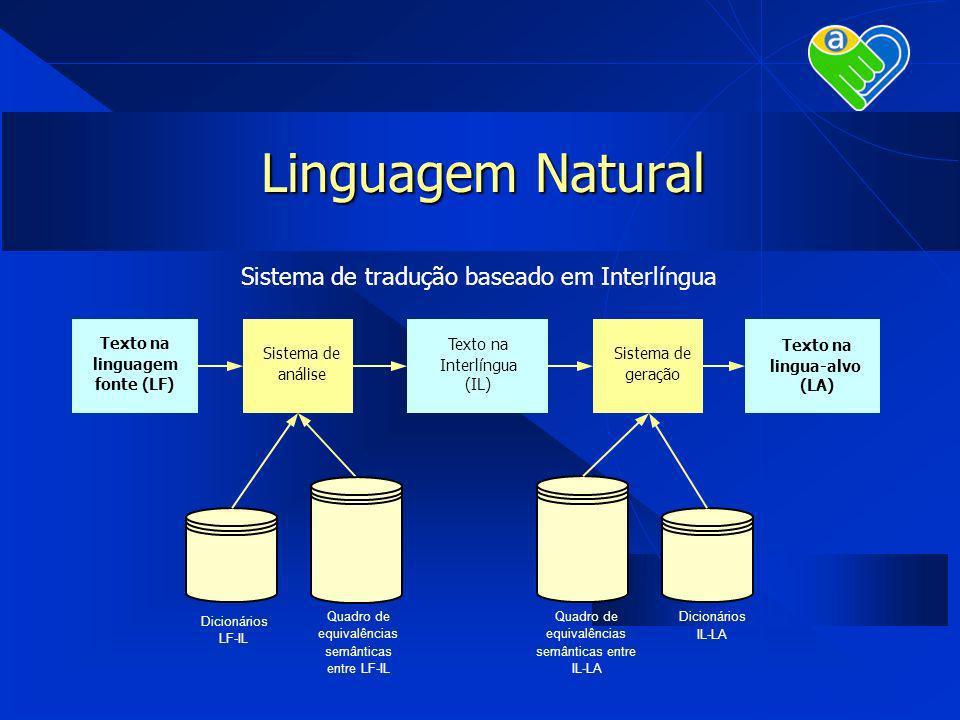 Sistema de tradução baseado em Interlíngua