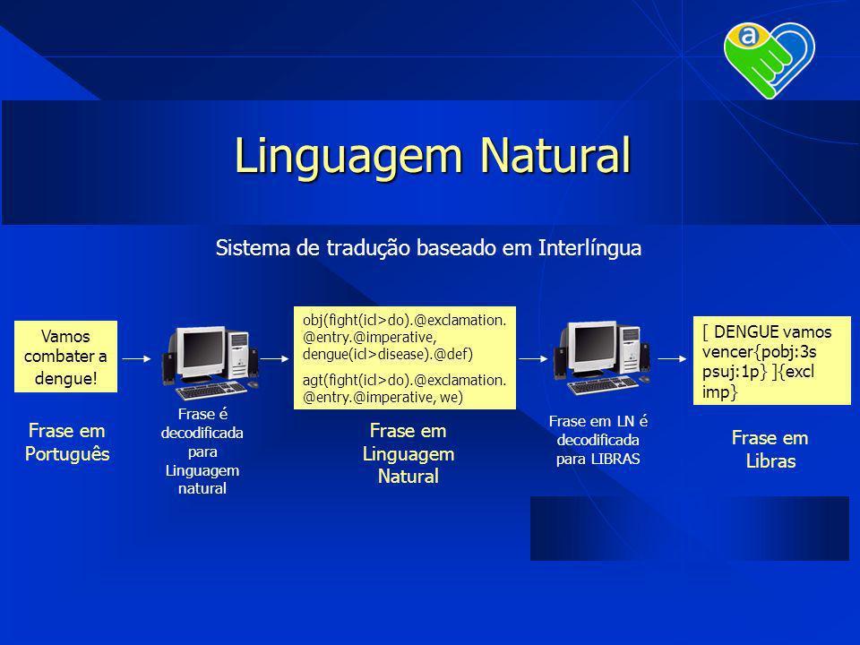 Linguagem Natural Sistema de tradução baseado em Interlíngua