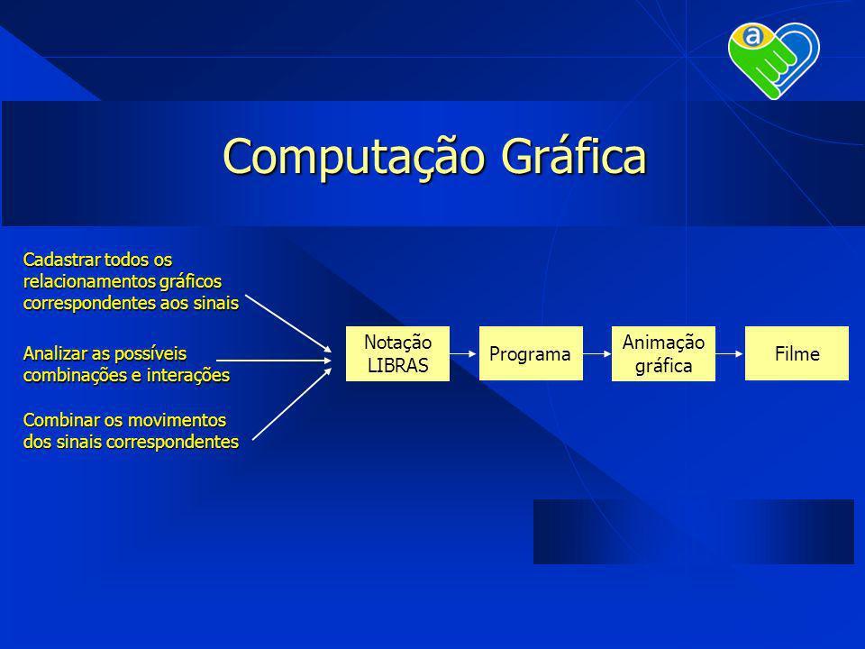 Computação Gráfica Notação LIBRAS Programa Animação gráfica Filme