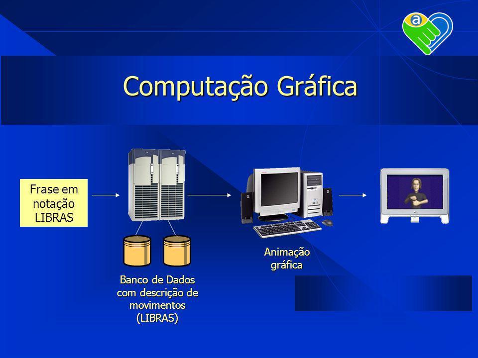 Computação Gráfica Frase em notação LIBRAS Animação gráfica