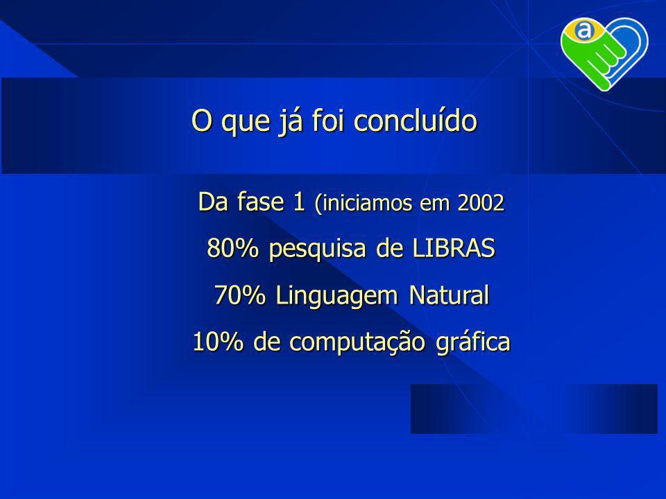 10% de computação gráfica