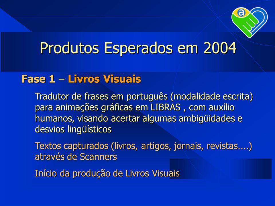 Produtos Esperados em 2004 Fase 1 – Livros Visuais