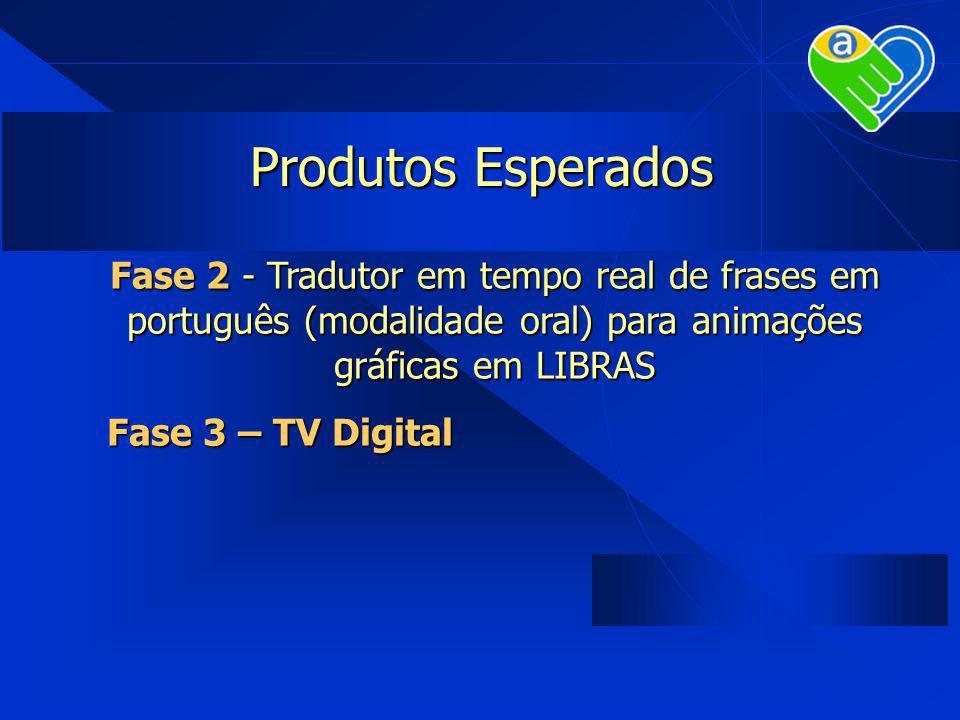 Produtos Esperados Fase 2 - Tradutor em tempo real de frases em português (modalidade oral) para animações gráficas em LIBRAS.