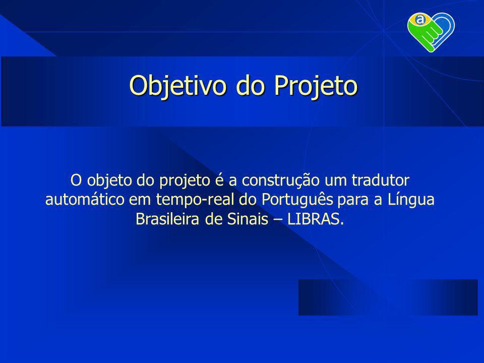Objetivo do Projeto O objeto do projeto é a construção um tradutor automático em tempo-real do Português para a Língua Brasileira de Sinais – LIBRAS.