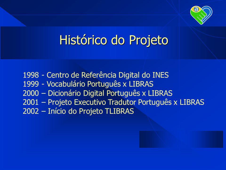 Histórico do Projeto 1998 - Centro de Referência Digital do INES