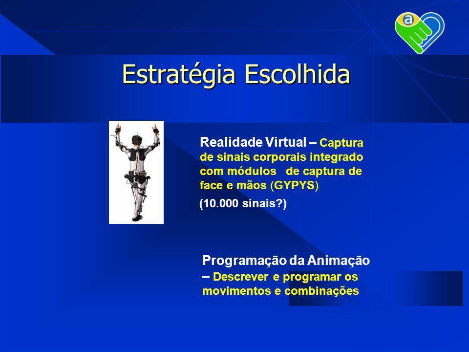 Estratégia Escolhida Realidade Virtual – Captura de sinais corporais integrado com módulos de captura de face e mãos (GYPYS)
