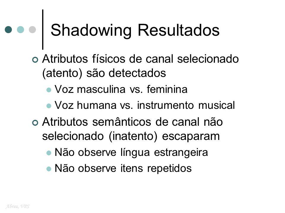 Shadowing Resultados Atributos físicos de canal selecionado (atento) são detectados. Voz masculina vs. feminina.