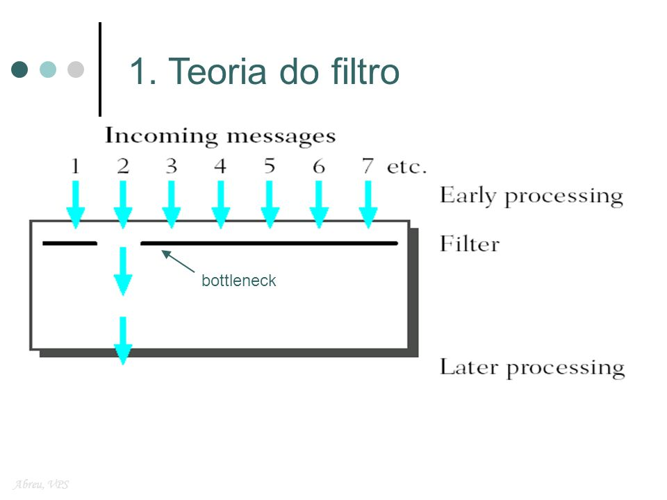 1. Teoria do filtro bottleneck Abreu, VPS