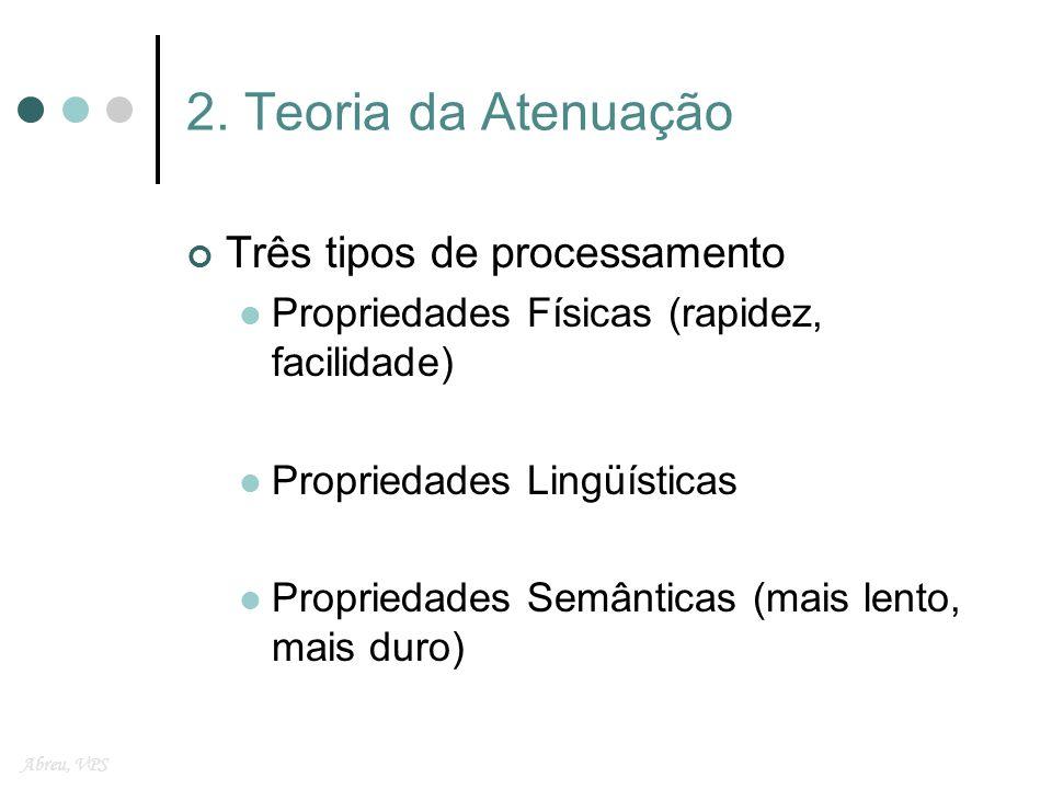 2. Teoria da Atenuação Três tipos de processamento