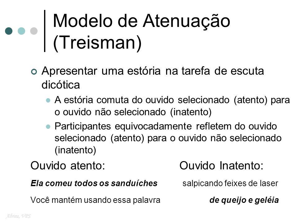 Modelo de Atenuação (Treisman)