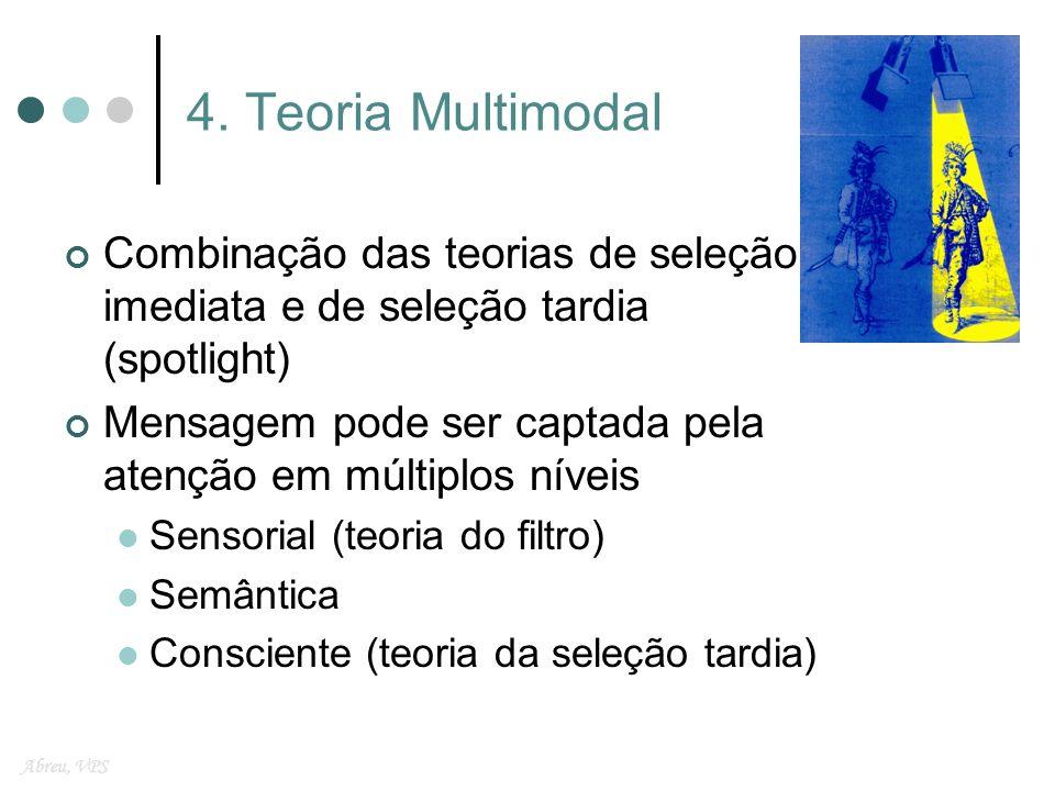 4. Teoria Multimodal Combinação das teorias de seleção imediata e de seleção tardia (spotlight)
