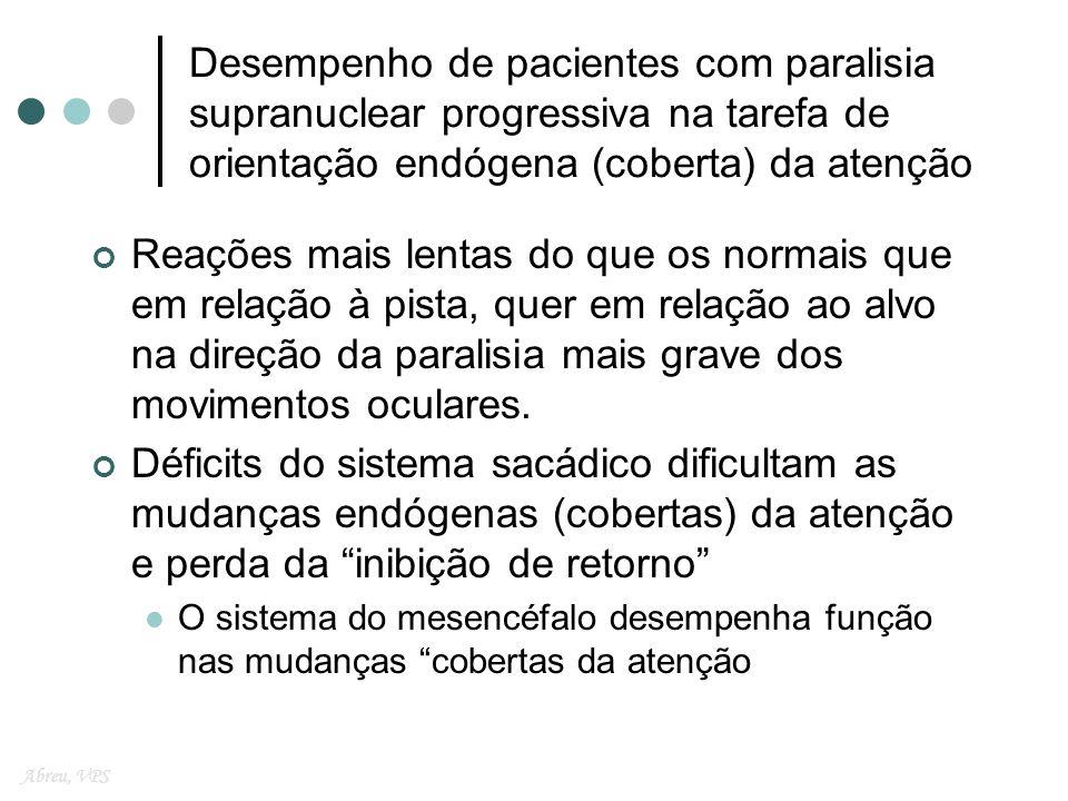 Desempenho de pacientes com paralisia supranuclear progressiva na tarefa de orientação endógena (coberta) da atenção