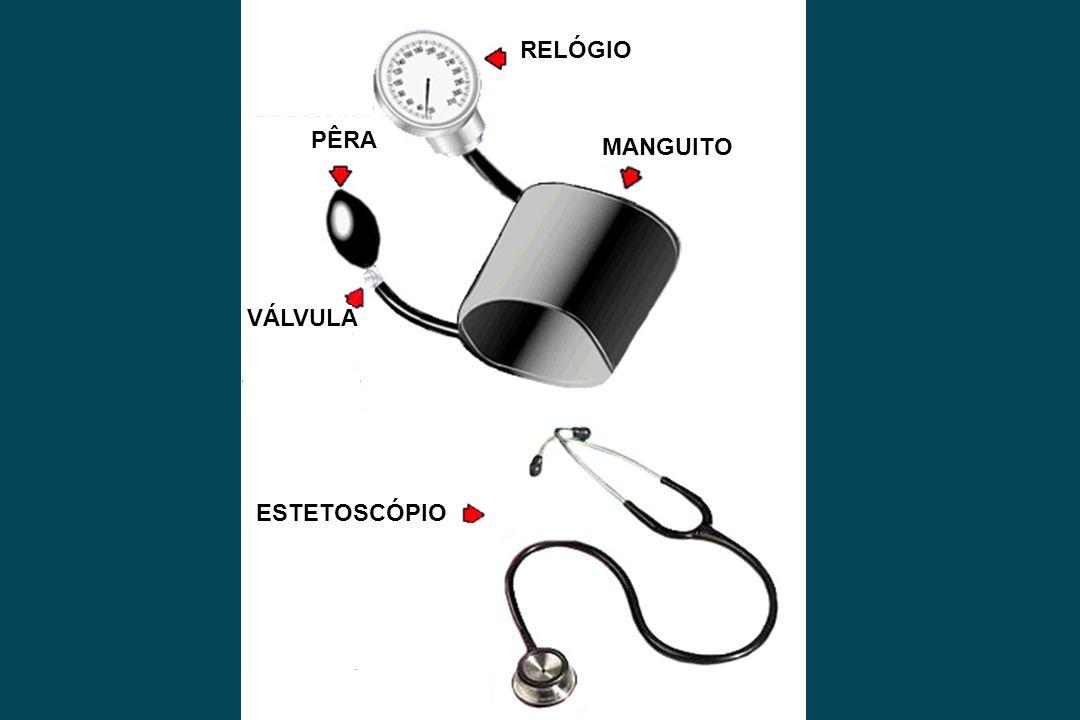 RELÓGIO MANGUITO PÊRA VÁLVULA ESTETOSCÓPIO