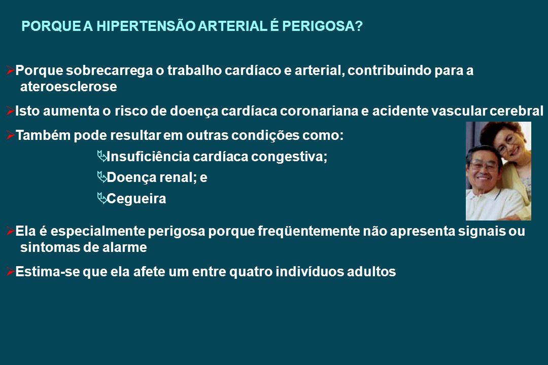 PORQUE A HIPERTENSÃO ARTERIAL É PERIGOSA