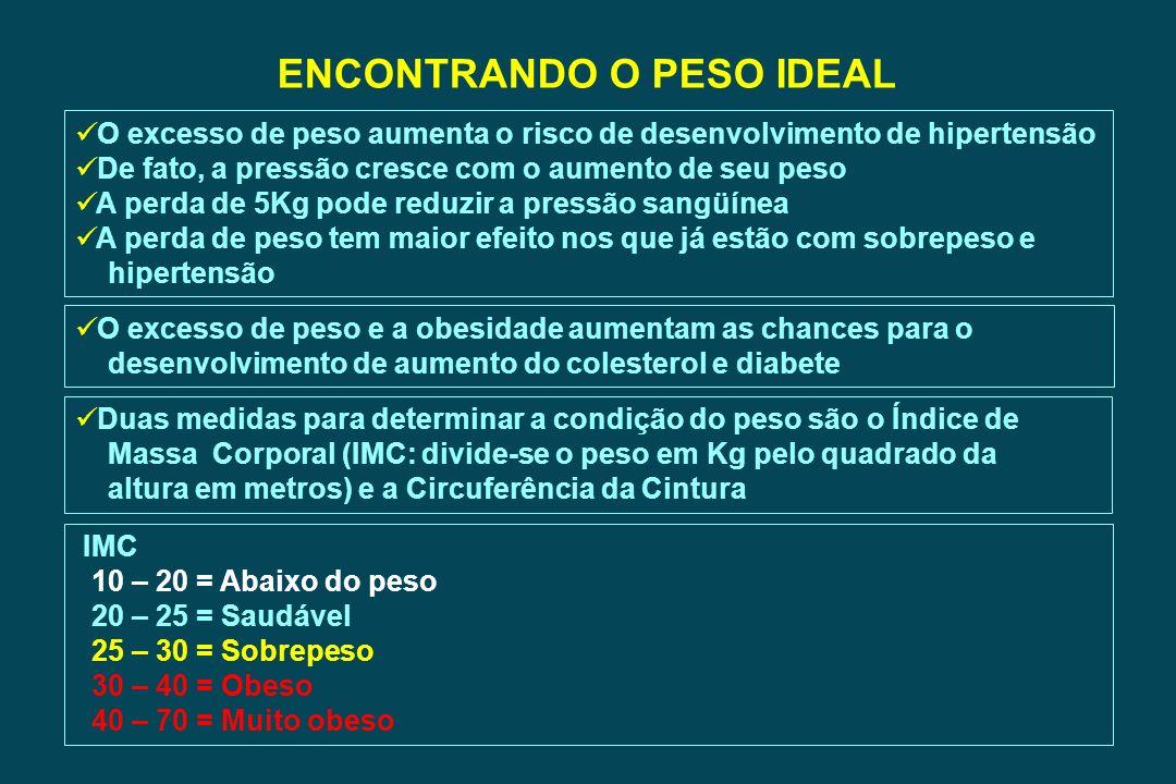 ENCONTRANDO O PESO IDEAL