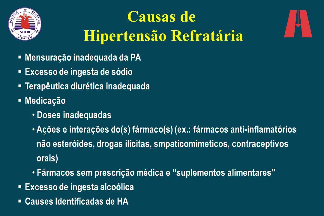Causas de Hipertensão Refratária
