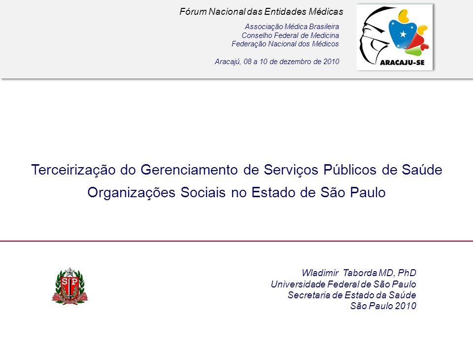Terceirização do Gerenciamento de Serviços Públicos de Saúde
